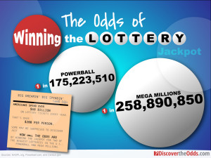 Lottery-Jackpot-Odds-Infographic